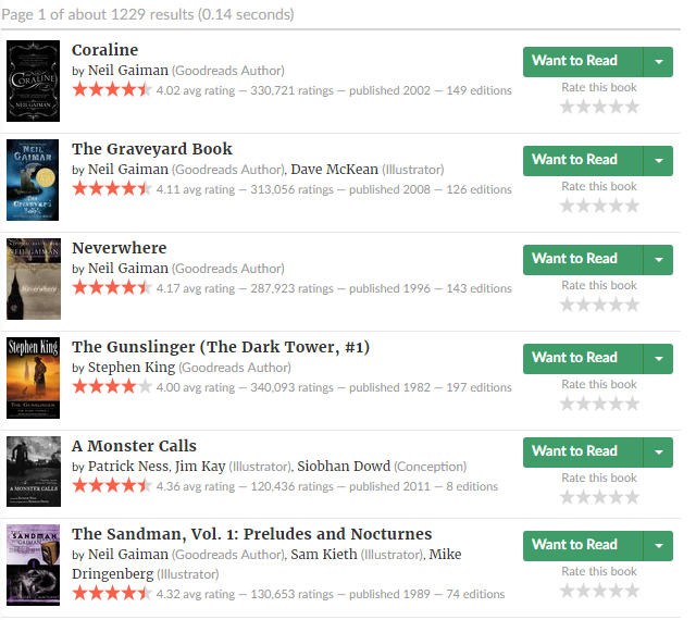 "Goodread's results for ""dark horror fantasy"""